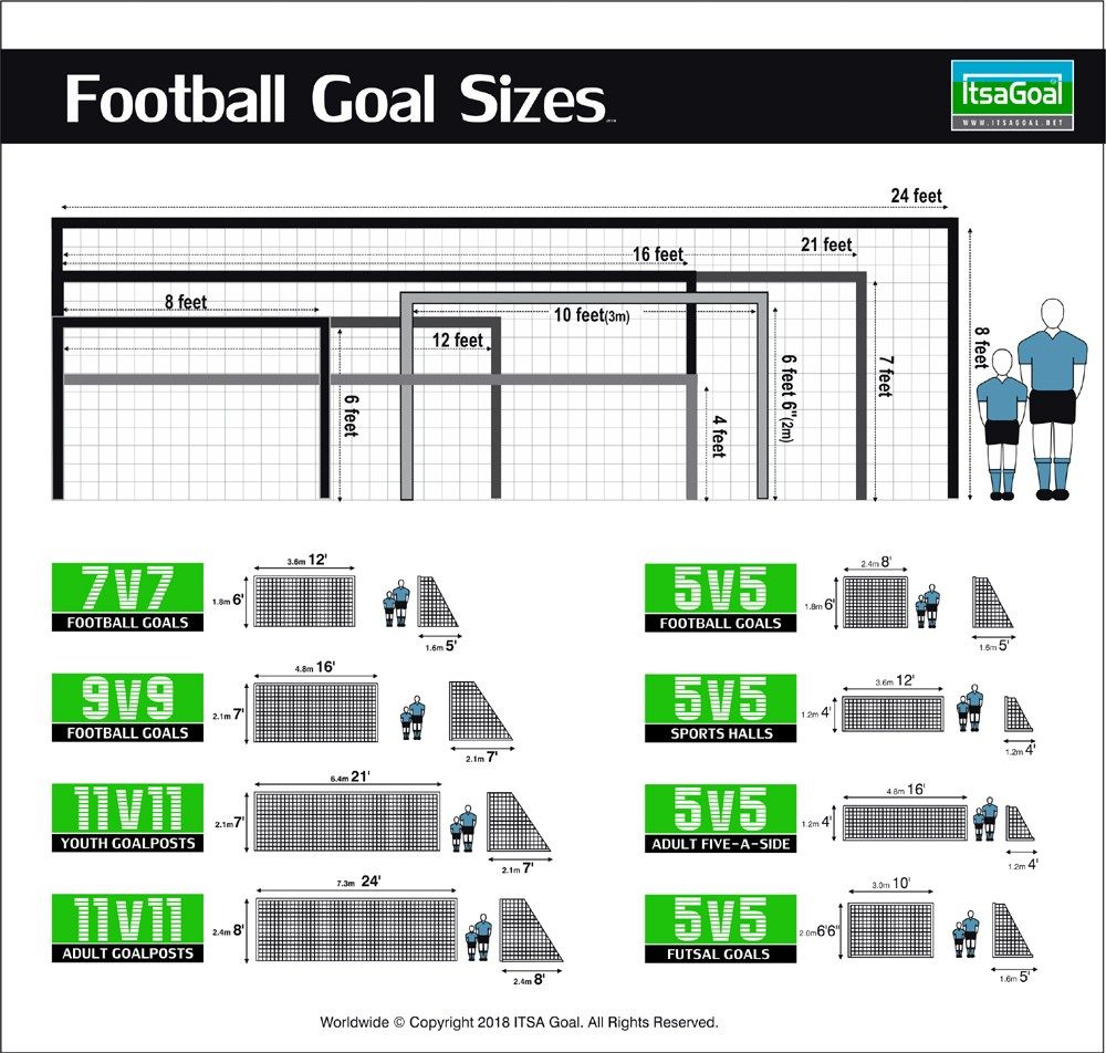 goalpost sizes